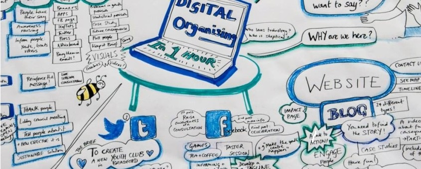 Digital-Organisers