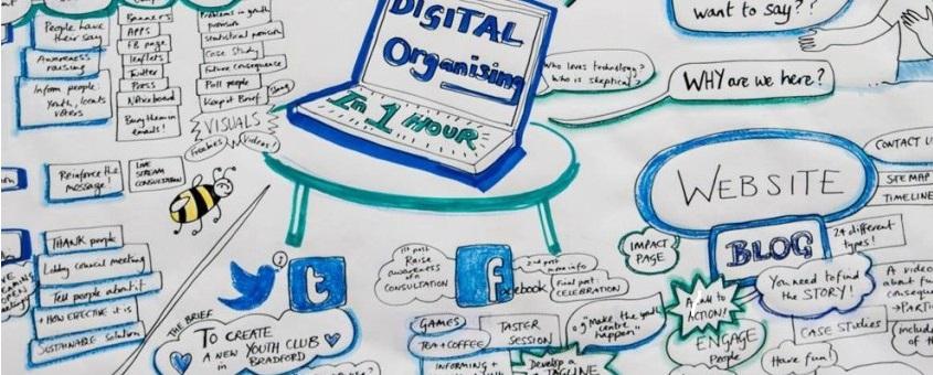Digital-Organisers